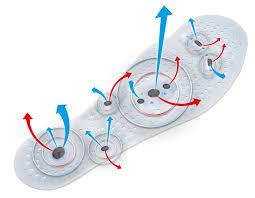 Promagnetin - skär för skor  - bluff - resultat - köpa